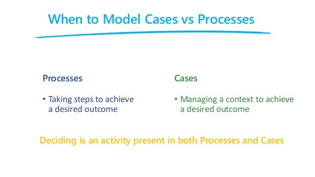 Integrated BPMN, CMMN and DMN -  Combining processes, cases and decisions   Denis Gagne Slide 2