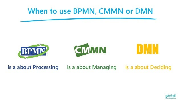 Integrated BPMN, CMMN and DMN -  Combining processes, cases and decisions   Denis Gagne Slide 3