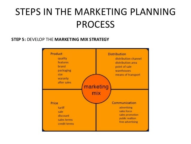 Seven step e marketing plan