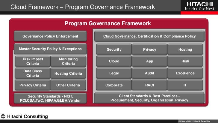 security policy framework template - integrated cloud framework security governance