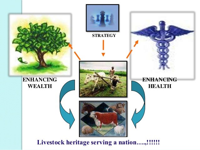 Integrated Crop Livestock System For Sustainable Crop