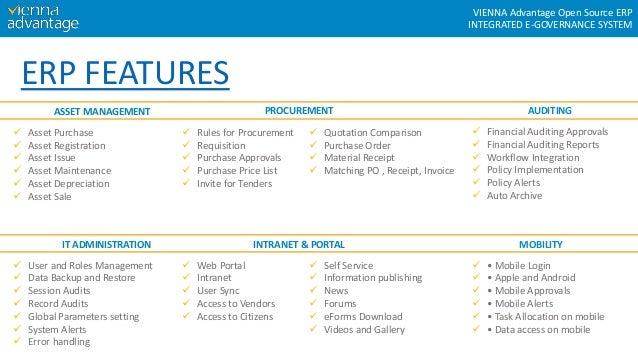 Citizens Bank Auto Loan >> Integrated E-Governance System - Vienna Advantage