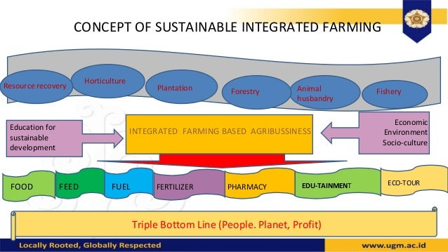 agriculture technology working model According to the agricultural model intercomparison and improvement project or   derived from the prevailing level of technology (see lanz et al, 2017a.