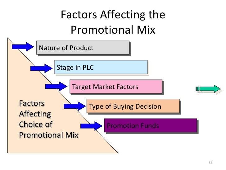 integrated marketing mix