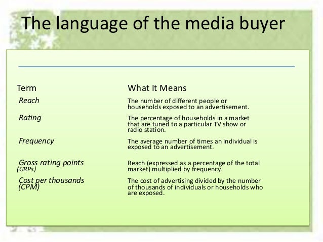 What Is a Marketing Communication Mix?