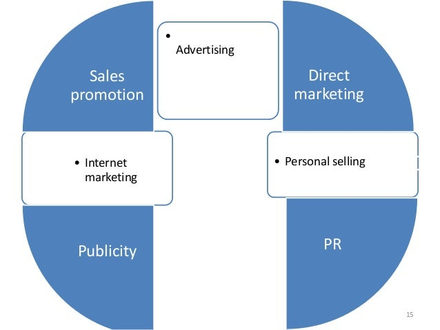 role of personal selling within the overall marketing marketing essay The creative marketing project is a research study in the marketing field, planned, conducted and reported by a deca chapter, the use of which will measurably improve the marketing activities of an individual company, a group of companies (such as a shopping mall), an organization, a club or the business community.