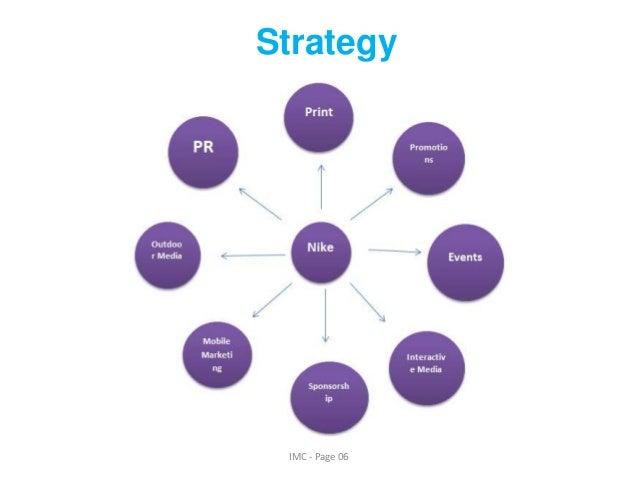 Strategy IMC - Page 06 ...