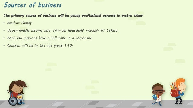Sources of business The primary source of business will be young professional parents in metro cities. • Nuclear Family  •...