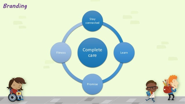 Branding Stay connected  Fitness  Complete care  Promise  Learn