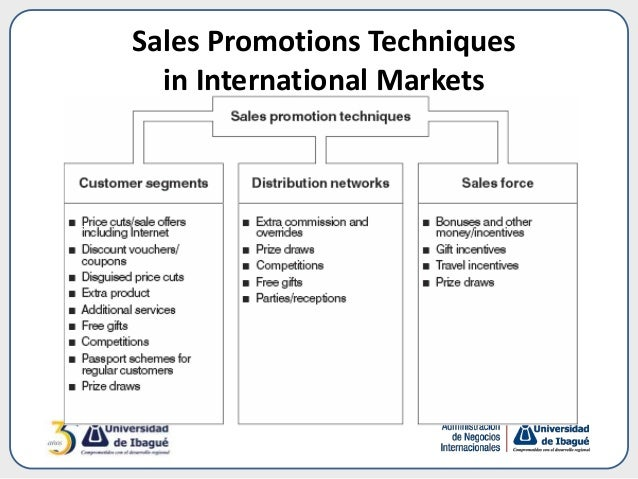 international marketing sales Discover company info on florida international marketing & sales, inc in pompano beach, fl, such as contacts, addresses, reviews, and registered agent bizapedia is the leading internet.