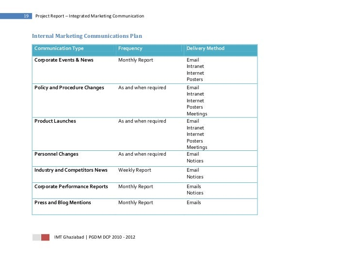 19    Project Report – Integrated Marketing Communication     Internal Marketing Communications Plan     Communication Typ...