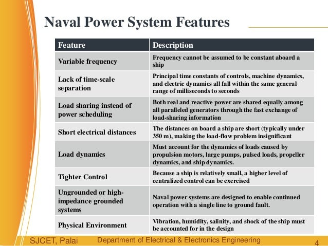 Integrated Power Systems For Continuity Of Electrical Power In Navy