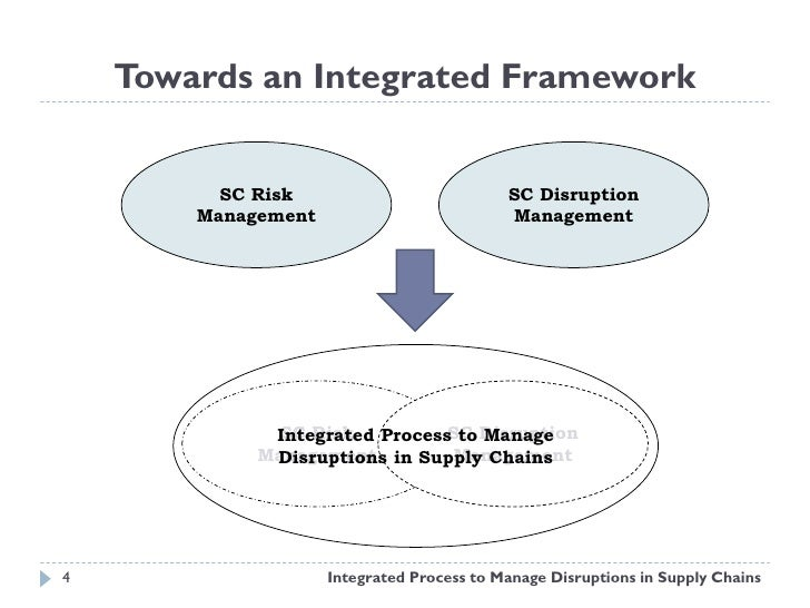 19 supply chain risk and disruption Supply chain intelligence (supply chain disruption) are complex, dynamic, living networks  stay on top of disruptions through an automated risk scoring algorithm and real-time alerts get in touch with us today contact us  19 apr 2018 view more latest whitepapers best practices while sourcing point of sale materials.