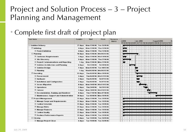 hele project plan Download our free project plan template a successful project requires a detailed and well-planned project management plan start planning with our free project plan template.