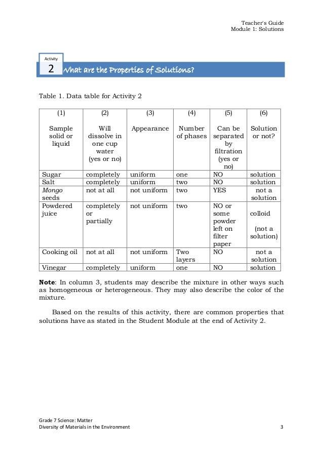 Cwts module 7 chapter 2 - softwaremonster info