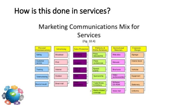 integrated service marketing communication with example