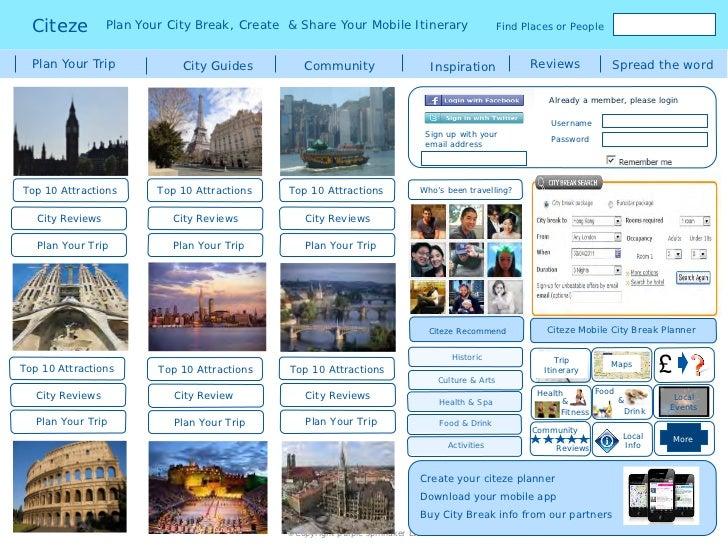 travel itinerary online starasbija
