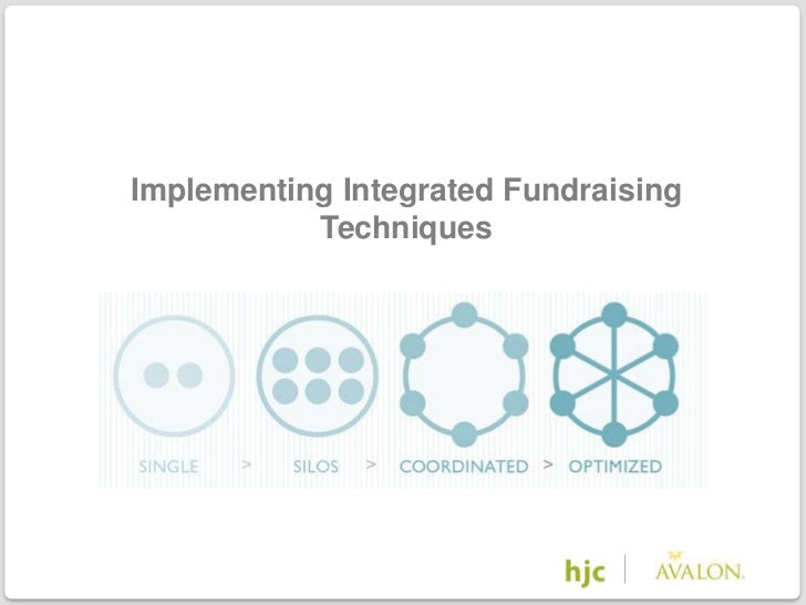 Implementing Integrated Fundraising                      Techniques. Page 1