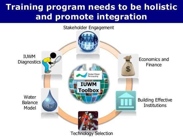 integrated urban water management pdf
