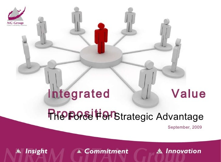 Integrated Value Proposition The Force For Strategic Advantage September, 2009