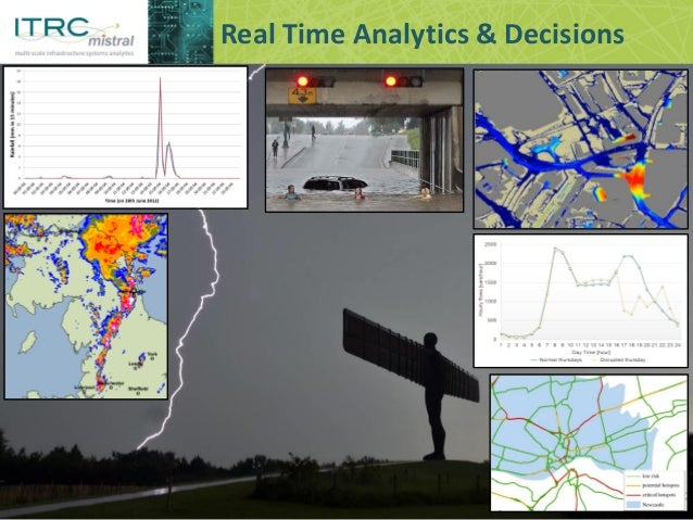 Integrating real-time data, infrastructure analytics and visualisation  Slide 2