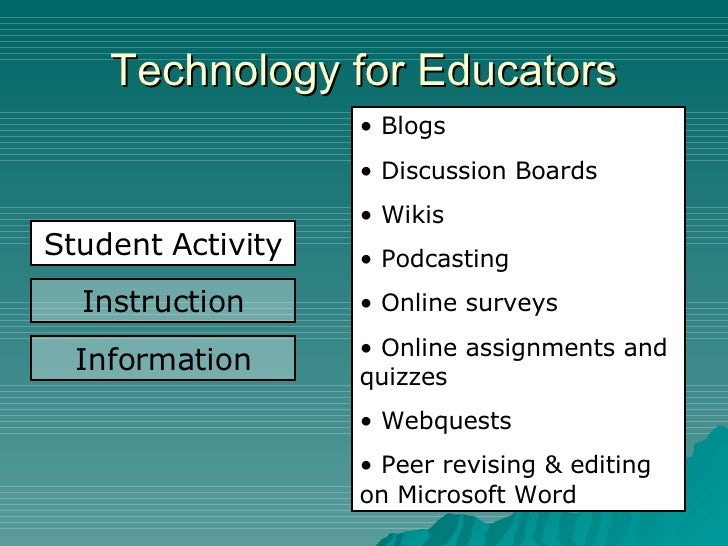 a research on integrating technology into the classrooms The quality of research and sources they find may not be top-notch  the task of adapting technology into your classroom can seem daunting or overwhelming in many .