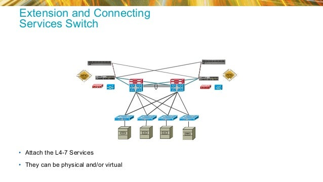 services switch