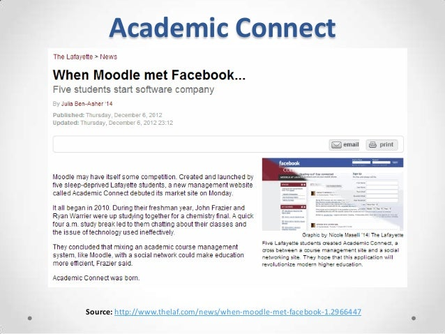 Academic ConnectSource: http://www.thelaf.com/news/when-moodle-met-facebook-1.2966447