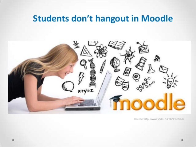 Students don't hangout in Moodle                       Source: http://www.yorku.ca/abel/webinar