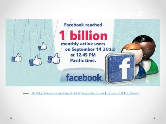 But they hangout                                              in Facebook!Source: http://blog.statuspeople.com/Posts/Artic...