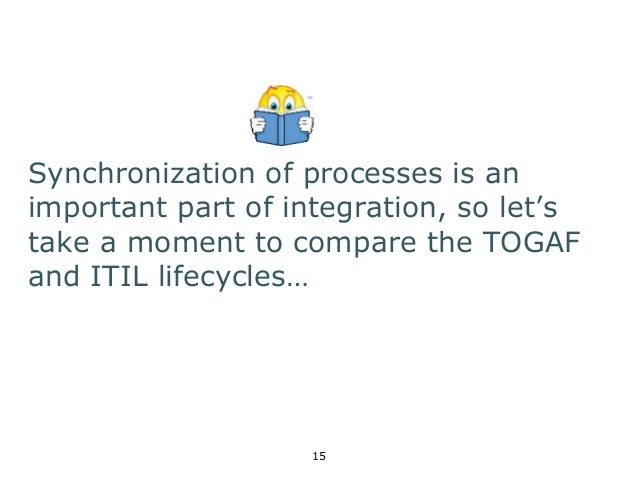 Synchronization of processes is an  important part of integration, so let's  take a moment to compare the TOGAF  and ITIL ...