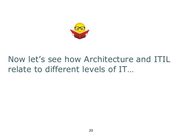 Now let's see how Architecture and ITIL  relate to different levels of IT…  20