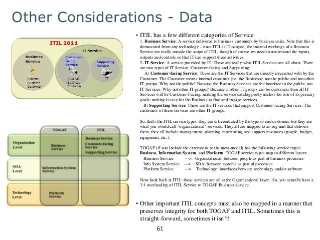 Other Considerations - Data  • ITIL has a few different categories of Service:  1. Business Service: A service delivered t...