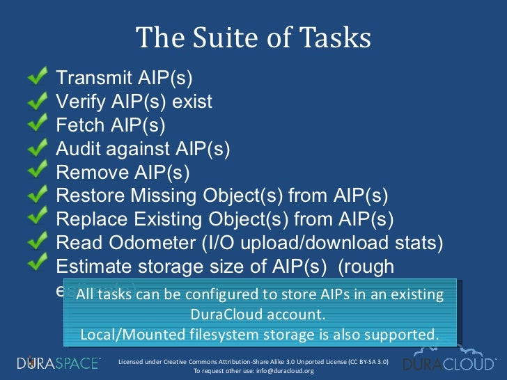 The Suite of Tasks Transmit AIP(s) Verify AIP(s) exist Fetch AIP(s) Audit against AIP(s) Remove AIP(s) Restore Missing Obj...