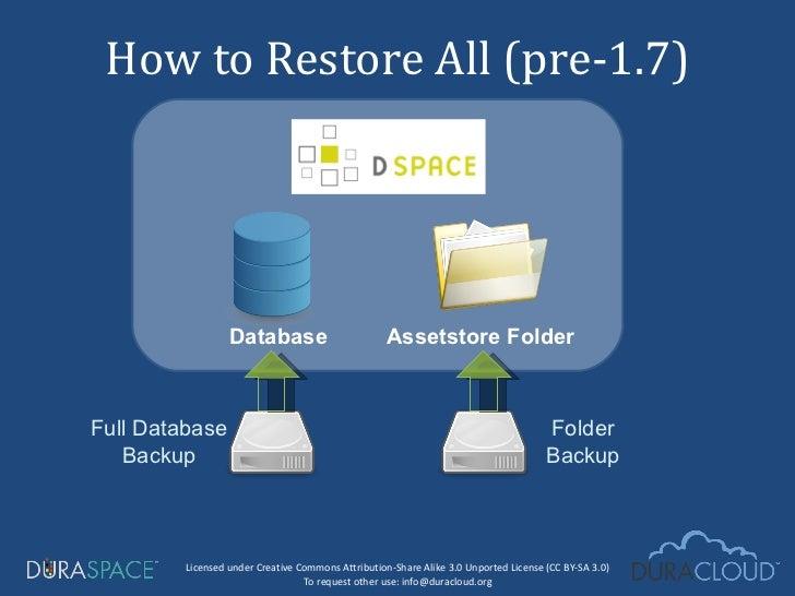 How to Restore All (pre-1.7) Full Database Backup Folder Backup Database Assetstore Folder