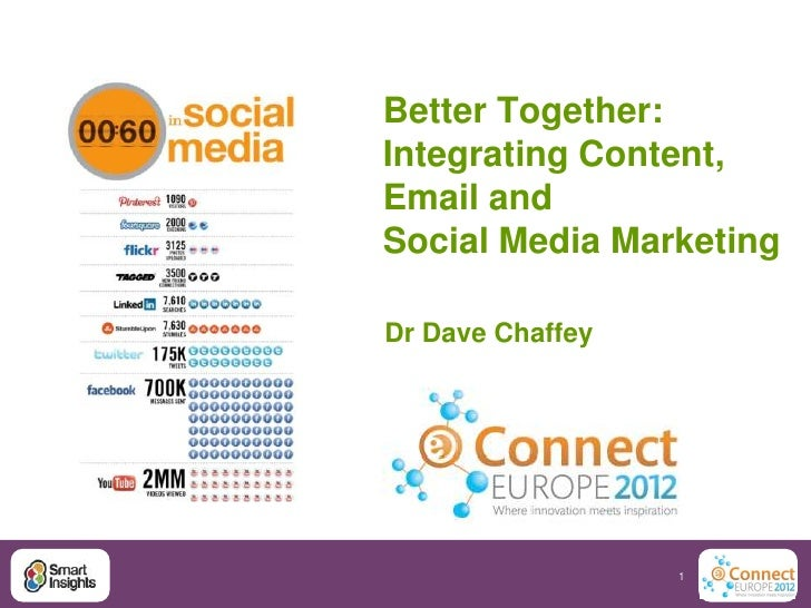 Better Together:Integrating Content,Email andSocial Media MarketingDr Dave Chaffey                  1