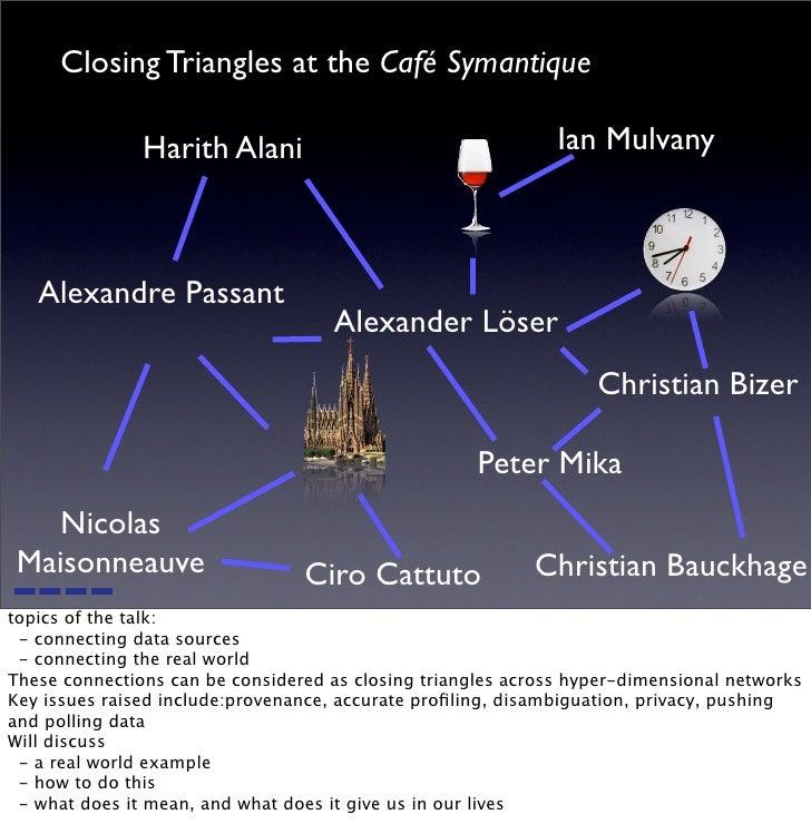 Closing Triangles at the Café Symantique                 Harith Alani                                   Ian Mulvany       ...