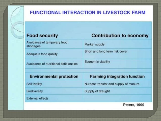 transport 24 functional i teractloil in livestock farm food security