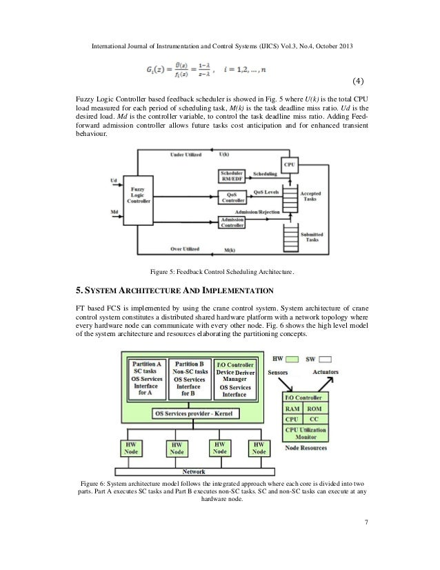 International Journal of Instrumentation and Control Systems (IJICS) Vol.3, No.4, October 2013  (4) Fuzzy Logic Controller...