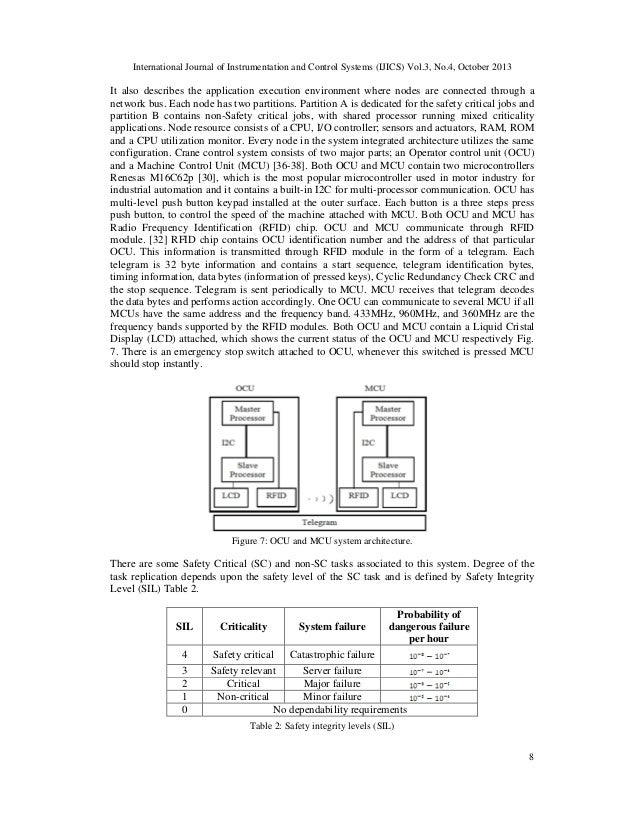 International Journal of Instrumentation and Control Systems (IJICS) Vol.3, No.4, October 2013  It also describes the appl...