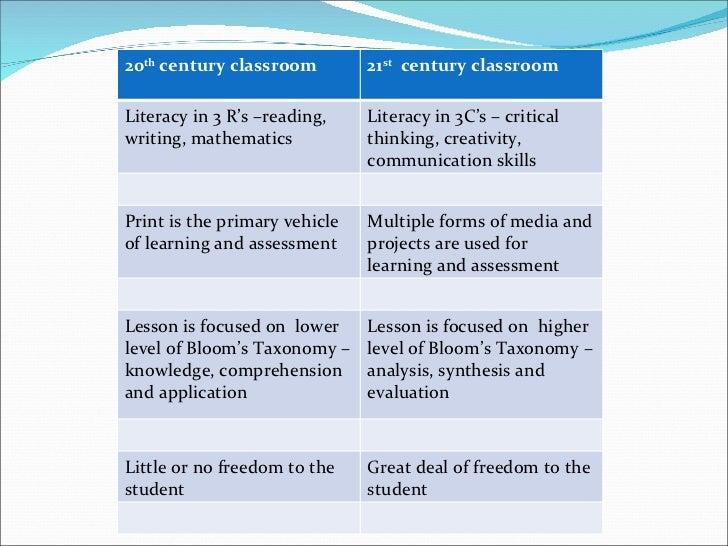 20 th  century classroom 21 st   century classroom Literacy in 3 R's –reading, writing, mathematics Literacy in 3C's – cri...
