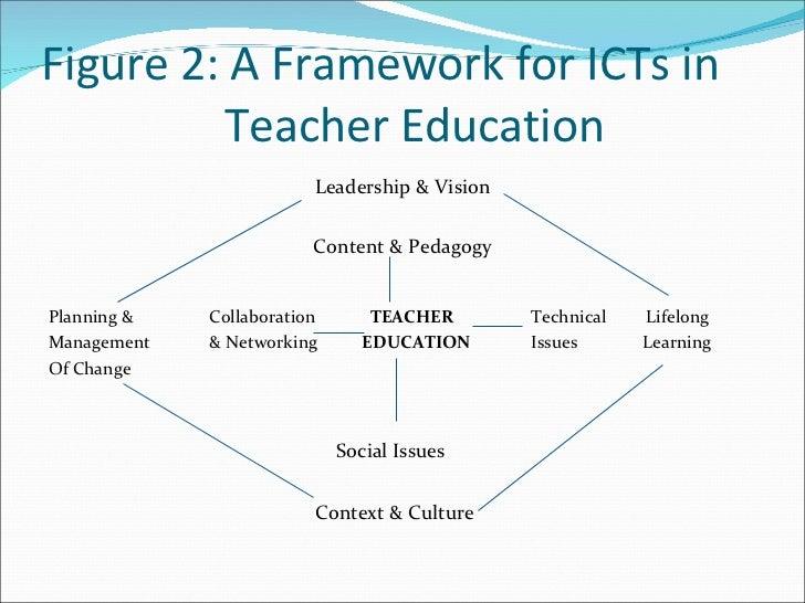 Figure 2: A Framework for ICTs in    Teacher Education <ul><li>Leadership & Vision </li></ul><ul><li>Content & Pedagogy </...