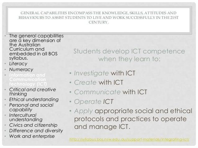 Integrating ICT into the New Mathematics Syllabus 7-10