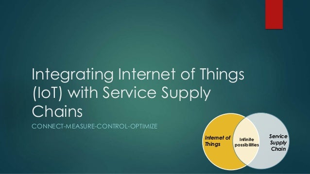 Integrating Internet of Things (IoT) with Service Supply Chains CONNECT-MEASURE-CONTROL-OPTIMIZE Internet of Things Servic...