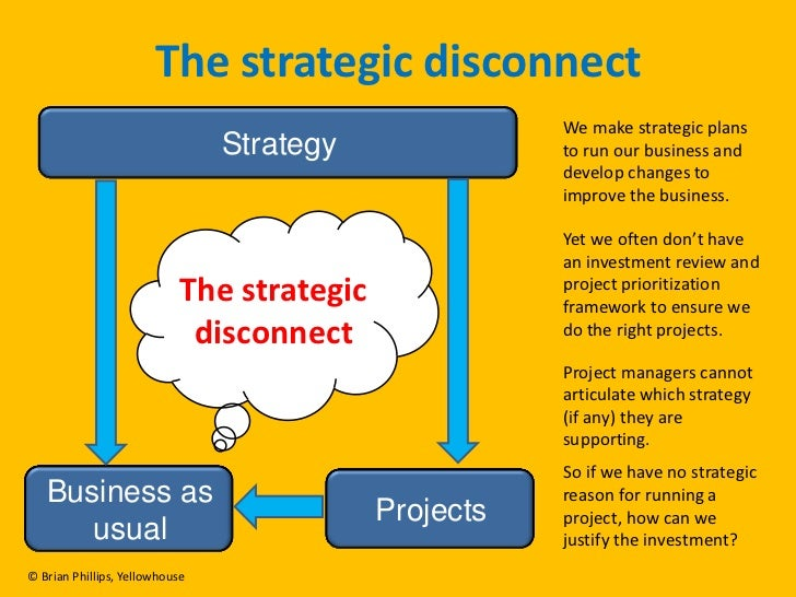 managing change in global it projects