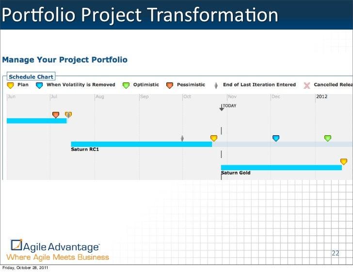 how to get into portfolio management