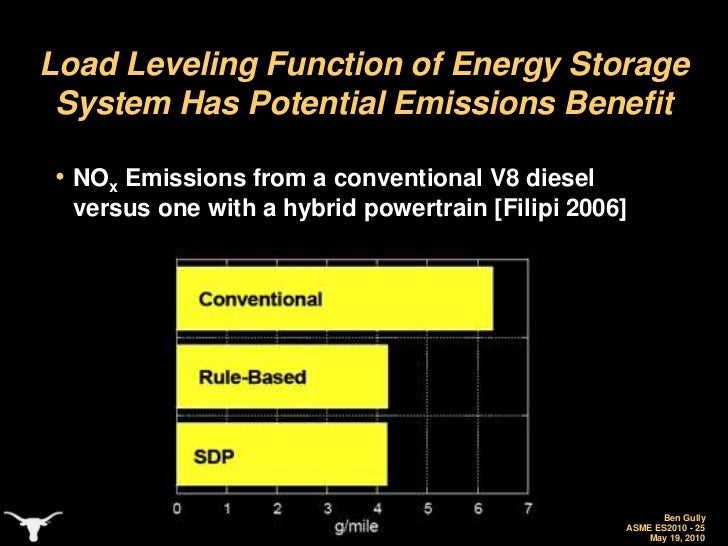 using clean coal technologies to reduce Clean coal technology is a collection of technologies being developed to attempt reduction of moisture from the coal prior to combustion can reduce emissions by.