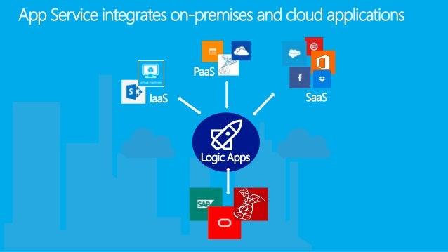 Integrating SaaS application using Microsoft's Azure App