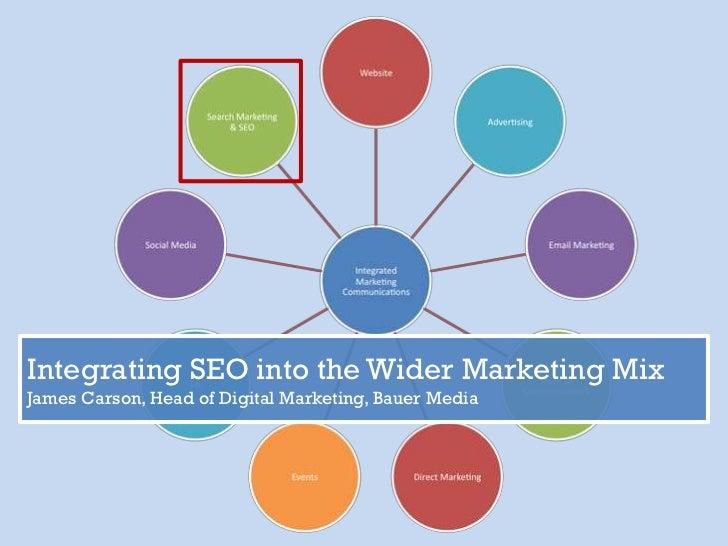 Integrating SEO into the Wider Marketing MixJames Carson, Head of Digital Marketing, Bauer Media
