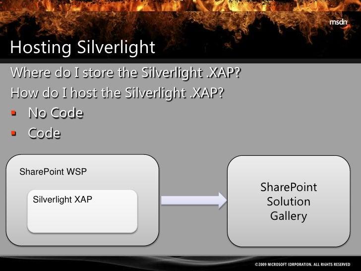 Hosting SilverlightDemo